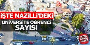 Nazilli'deki üniversite öğrenci sayısı açıklandı