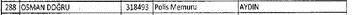 0x0-iste-yeni-khk-ile-goreve-iade-edilen-1823-kisinin-listesi-1515728058039-001.jpg