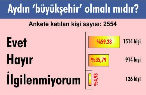 anket-sonuclari-(2).jpg